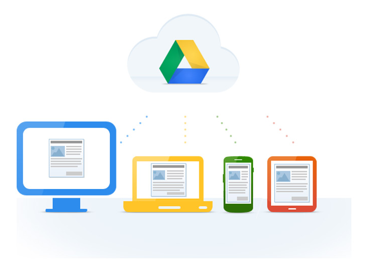 G Suite og Google Drev på alle platforme