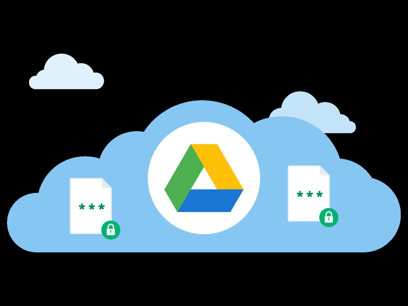 G Suite og Google Drev sikkerhed